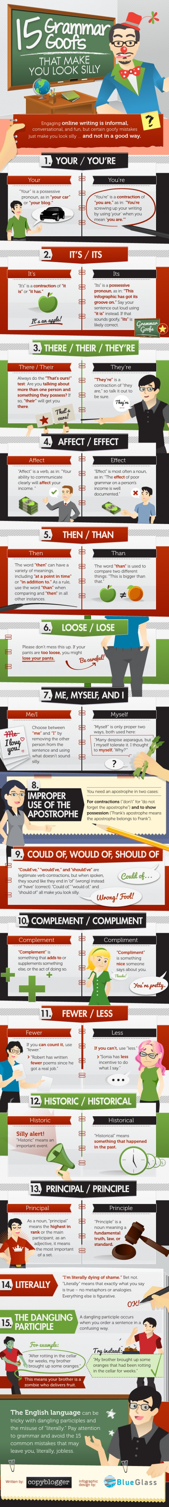 Grammar rules infographic