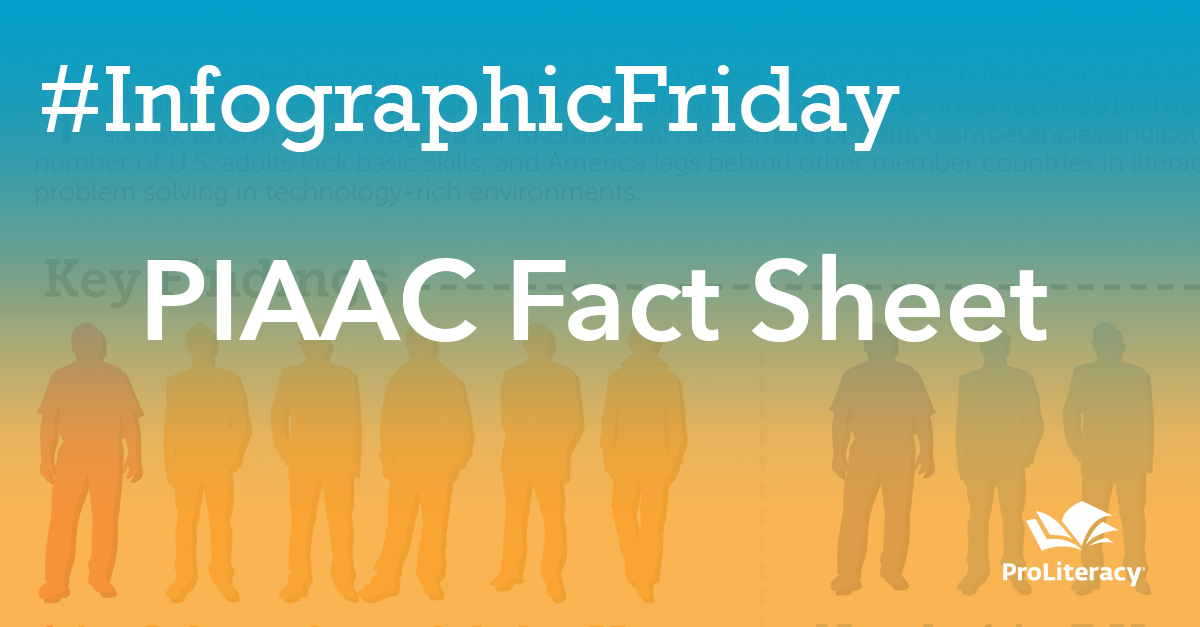 #Infographic Friday: PIAAC Fact Sheet