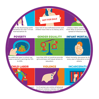 EmpowerWomen_webpage-button_circle-infographic2